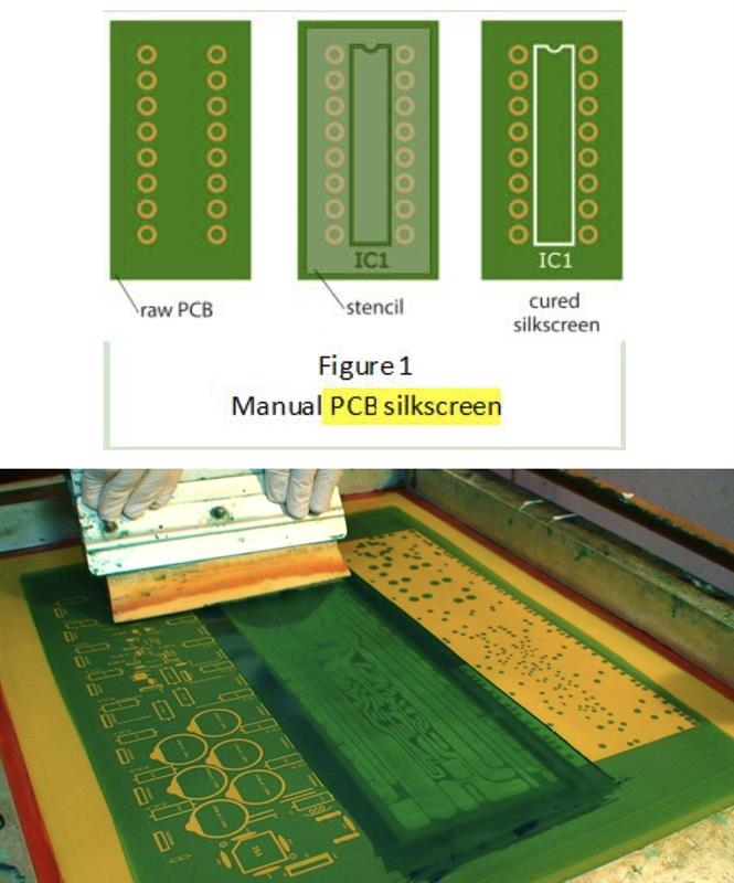 The Use of Silk Screen Technology in Printed Circuit Board (PCB)
