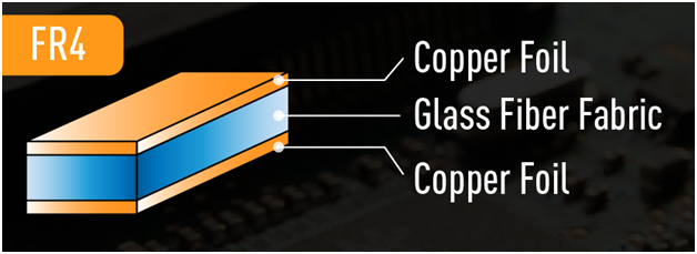 Choosing the Correct Thickness for PCB Prototype